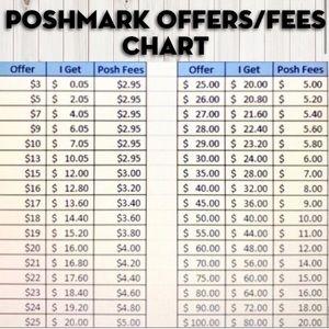 Posh Offers/Fees Chart